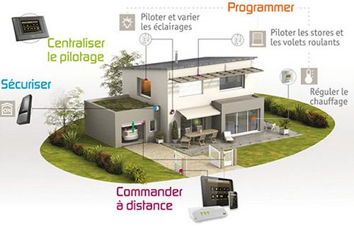 Système domotique : automatiser, centraliser le pilotage, commander à distance